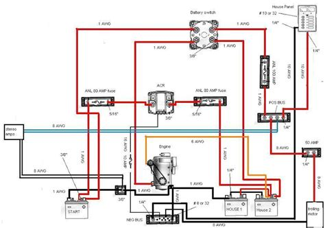 boat wiring diagram 99 malibu wiring diagram schemes
