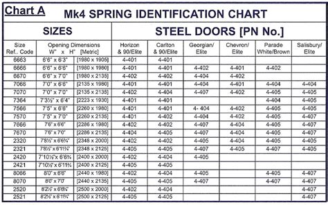 Garage Size Chart by Garage Doors Sizes Garage Door Size With