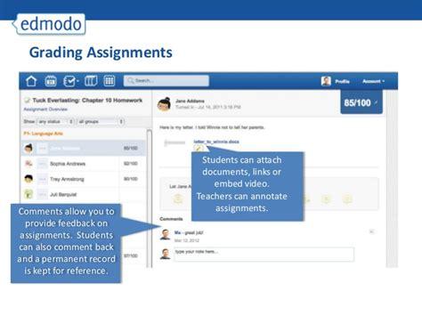 edmodo assignment tutorial tutorial edmodo untuk guru dan siswa