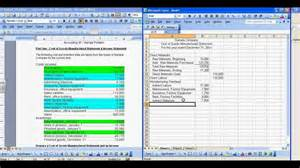 Schedule Of Cost Of Goods Manufactured Template by Cost Of Goods Manufactured And Income Statement Sle Mp4