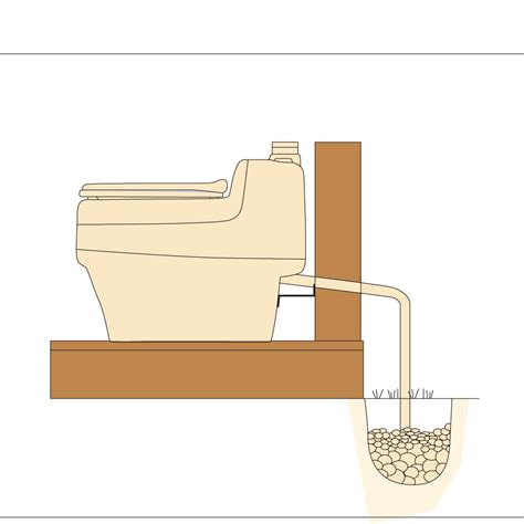 Composting Toilet Smell by Composting Toilets Usa Urine Diverting Composting Toilets