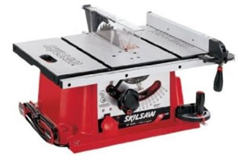 best table saw for the money table saw reviews 2017