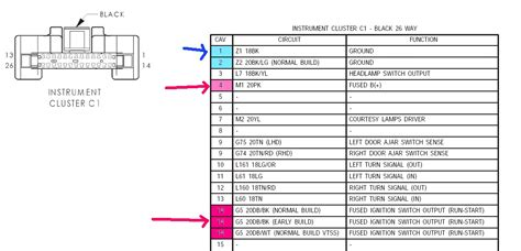 pt cruiser wiring diagram 2002 pt cruiser radio wiring diagram fuse box and wiring