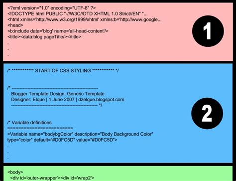 our blogger templates the structure of a blogger template