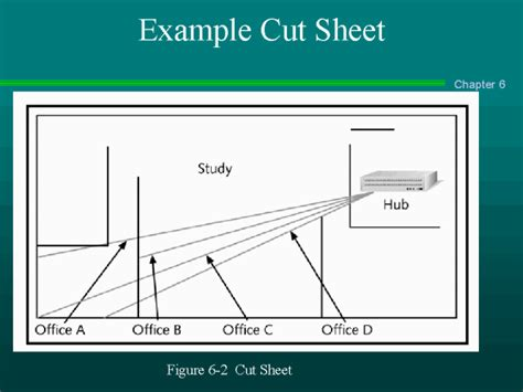 what is template in exle cut sheet