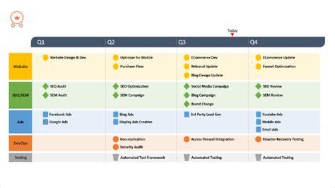 marketing swimlanes roadmap  template