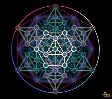 Genesis 2 0 Magic Circles heptaparaparshinokh pesquisa therapy and