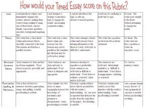 Rubric for the one paragraph introduction you ll turn in we ll write