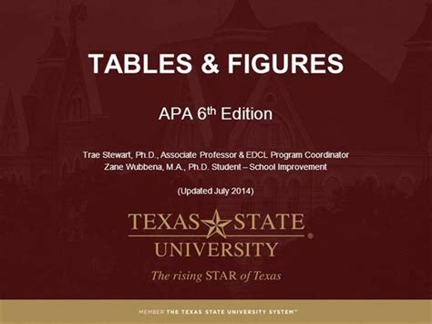 apa tables and figures module 6 tables figures apa 6th ed authorstream