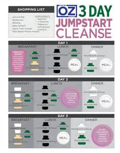 Blog dr oz 3 day jumpstart cleanse