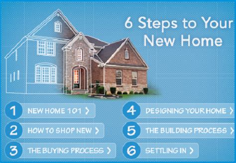 new home construction steps six steps to buying and building a house