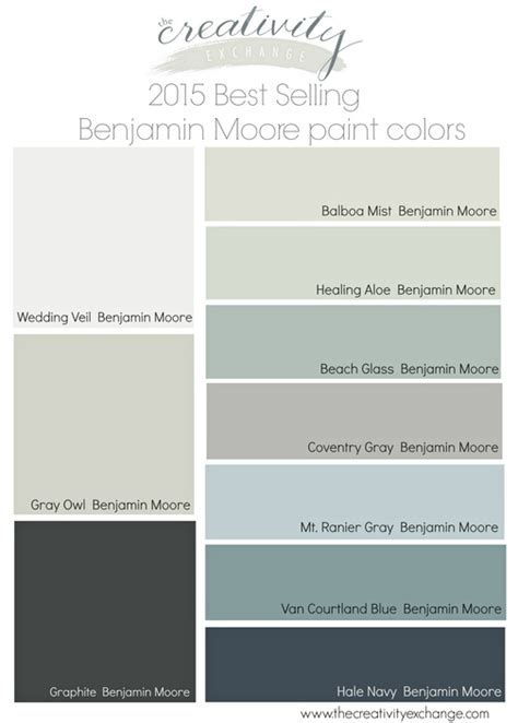 Benjamin Moore Best Selling Colors By Room | best warm gray paint colors benjamin moore