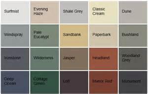 colorbond fence colours images