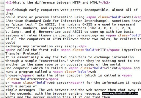 page template code how the world wide web works explain that stuff