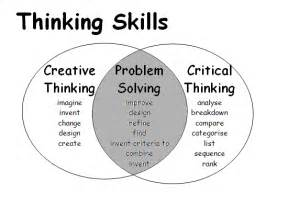 oaklands gate thinking skills
