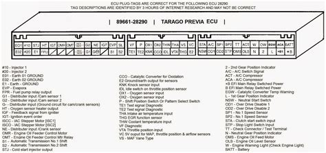 toyota previa wiring diagram wiring diagrams