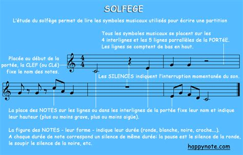 0043057462 exercices de formation musicale solf 232 ge lecture musicale et formation musicale