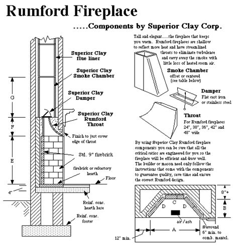 Fireplace Construction Drawings by Rumford Fireplace Plans