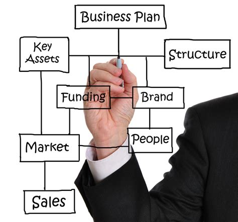 How Much Business Consultants Charge Mba by Business Consultant