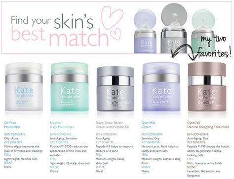I Am 20 And Fabulous Best Skin Care Products For 20 Something Year Olds by I Am Skin Care And Winter On