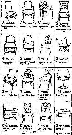 upholstered chair styles guide interior groupie fabric yardage