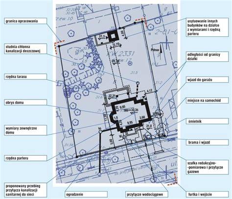 jak zmienic format dwg na pdf projekt zagospodarowania działki budowlanej przykład