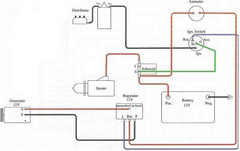 wiring diagram for ford 9n 2n 8n wiring diagram manual
