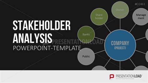 stakeholder map template powerpoint stakeholder analysis powerpoint template