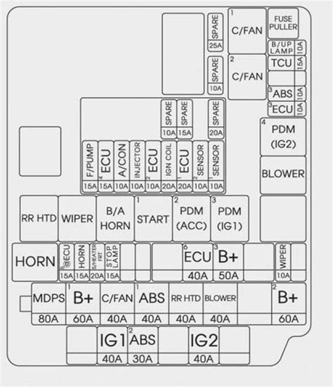 fuse box for a 1996 hyundai accent 34 wiring diagram