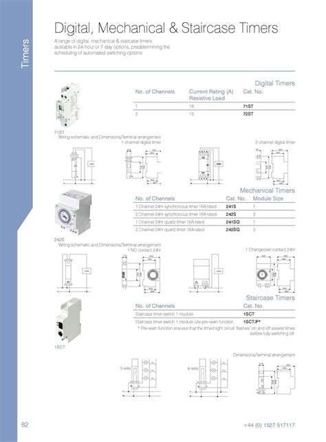 28 consumer unit wiring diagram how to wire