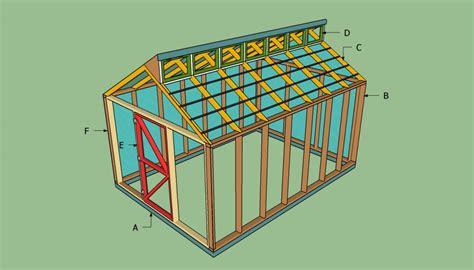 design criteria of greenhouse free greenhouse plans howtospecialist how to build