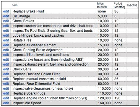 Toyota Inspection Cost Vehicle Maintenance Log Help File Http Rogercortesi