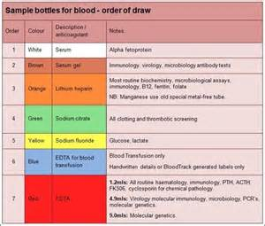 phlebotomy colors phlebotomy and tests chart blood tests requesting