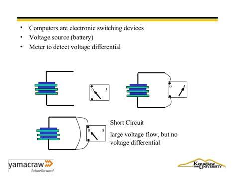 fungsi transistor sebagai switch transistor sebagai switch saklar 28 images type transistor sebagai saklar 28 images jenis