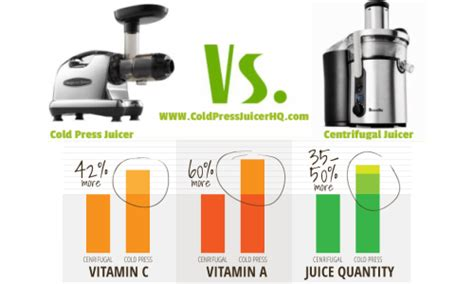 Cold Pressed Juicer do cheap juicers work cold press juicer hq cold press
