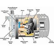 Air Conditioner Compressor A Peek Inside Your AC Unit