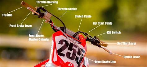 dirt bike part diagram car gas engine diagram car get free image about wiring