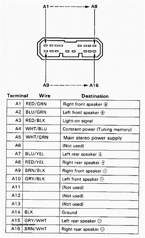 96 civic stereo wiring diagram wiring diagram