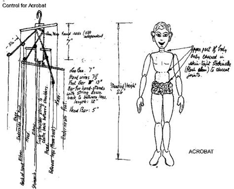 marionette layout view tutorial designs for marionette control and trick stringing