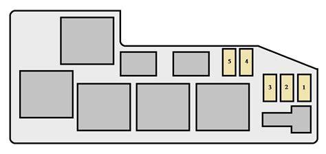 2004 toyota sequoia fuse box diagram wiring diagram manual