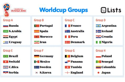 b ng d world cup 2018 russia 2018 worldcup draws see how teams been