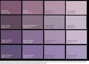 Purple paint colors glidden indoor decorating pinterest