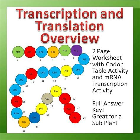 some answered questions collected and translated from the of abdu l baha classic reprint books transcription and translation overview worksheet