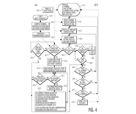 complex flowchart exles complex flow chart exle pictures to pin on