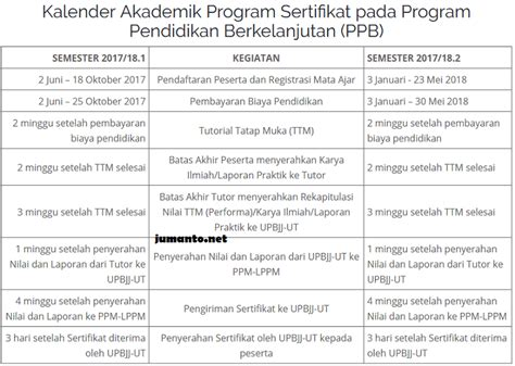 jadwal tutorial ut jadwal pendaftaran universitas terbuka 2018 2019