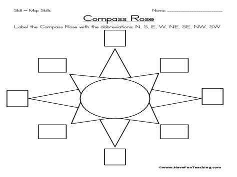 compass template printable compass worksheet 4th grade