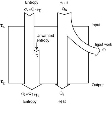 Hair Dryer Sankey Diagram heat motor schematic get free image about wiring diagram