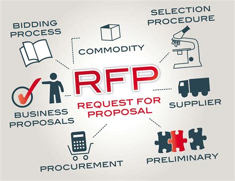 rfp presentation template how to write an effective rfp hris payroll software
