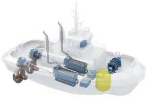 Rolls Royce Ship Engines Rolls Royce To Deliver World S 100 Lng Powered