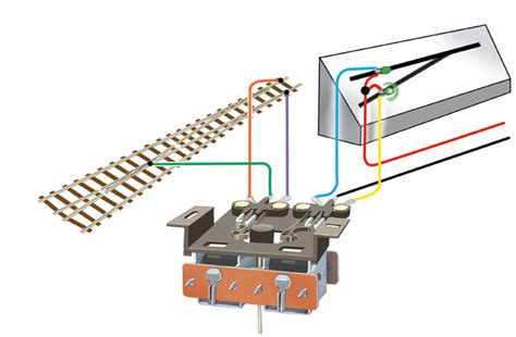 peco electrics wire switches point motors
